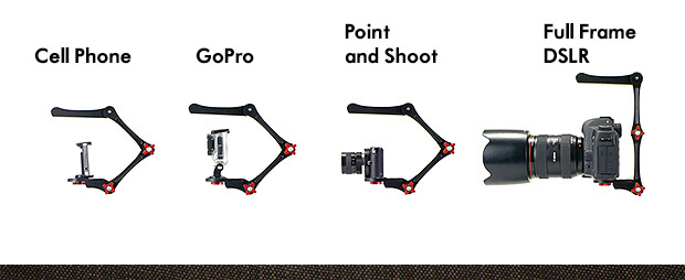 Showing Pop and Lock rig with different cameras.