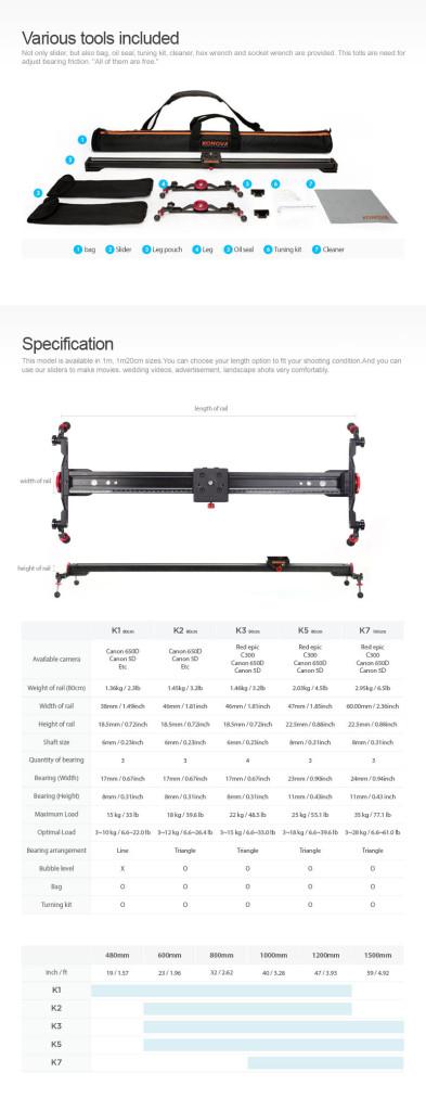 Konova specifications